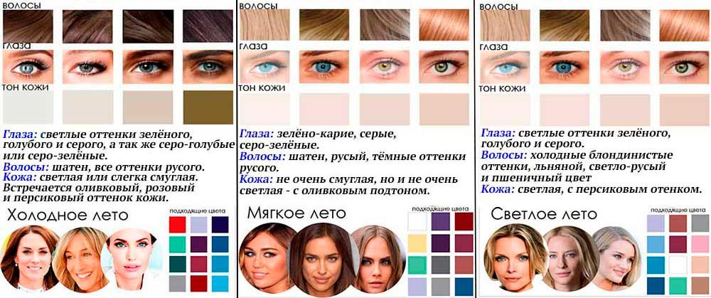 Уроки красивого макияжа глаз
